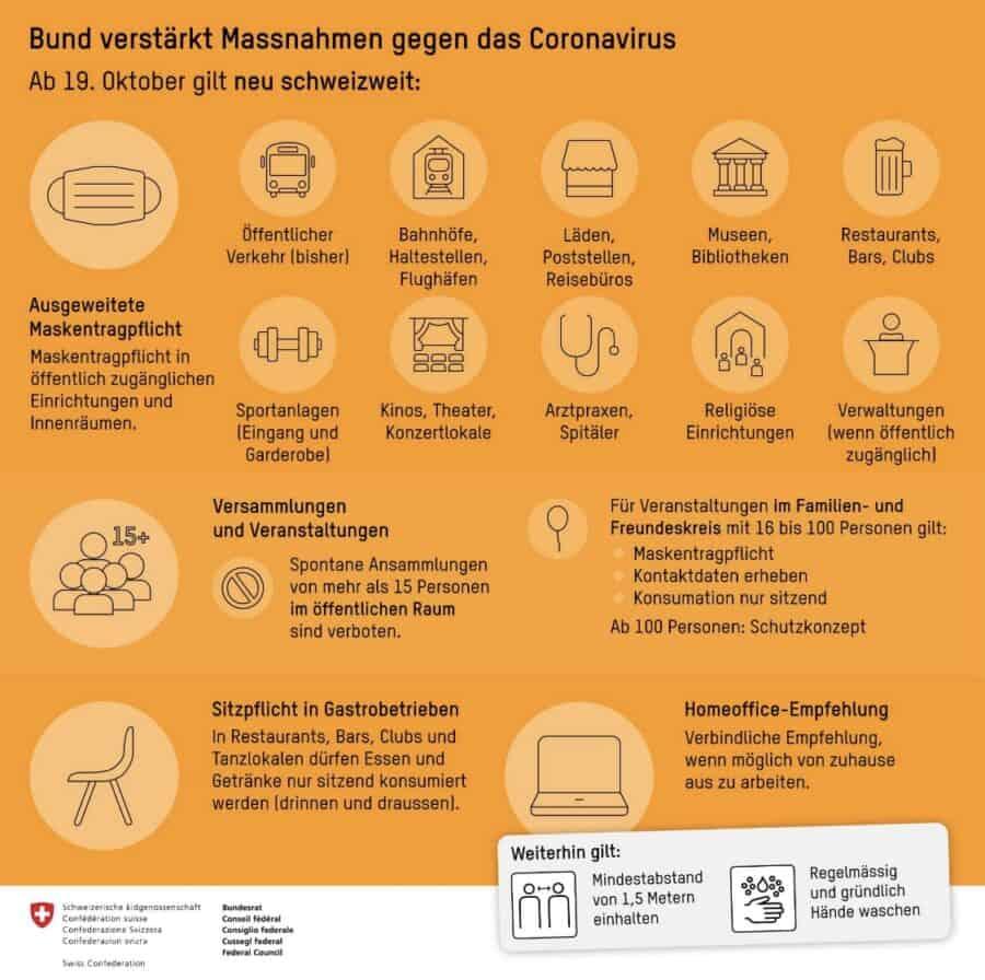 Neue Massnahmen Coronavirus